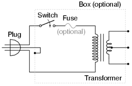 Main Switch In Fuse Box on