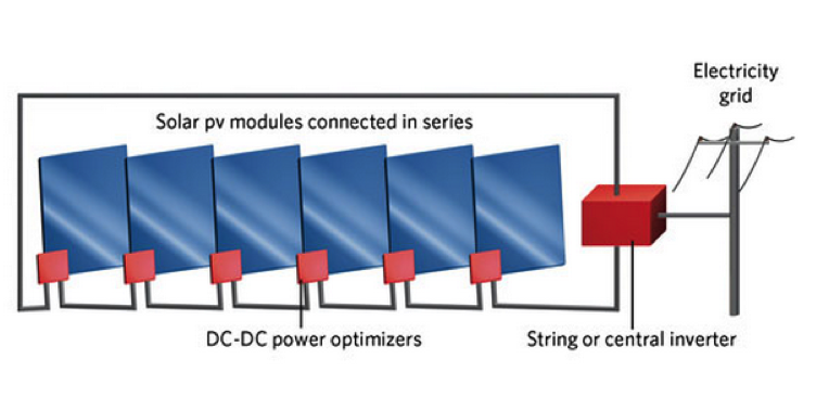 dc optimisers microinverters vs dc optimisers which option is best? solar 12 PV Panes Line Diagram at fashall.co