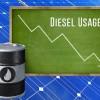 solar diesel