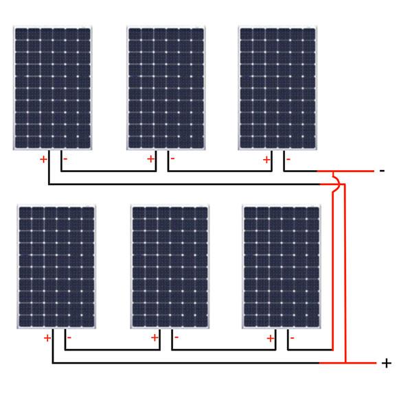 how do solar panels work unbiased solar power advice solarquotes