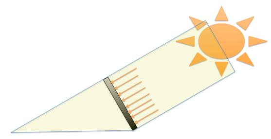 flat solar panel half