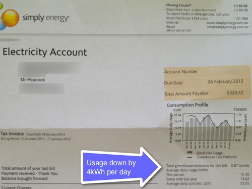electricity bill showing 4kwh per day drop