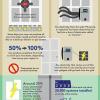 an infographic describing solar power fundamentals
