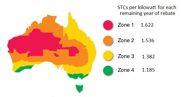 A map of Australia showing the four solar rebate zones and the number of STCs received per kilowatt for each remaining year of the solar rebate.