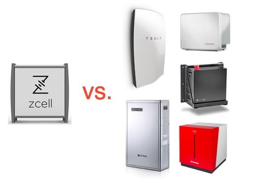 redflow zcell vs powerwall etc