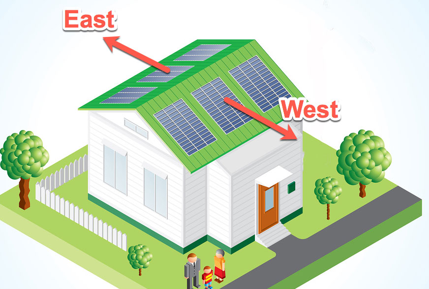 east and west facing solar panels