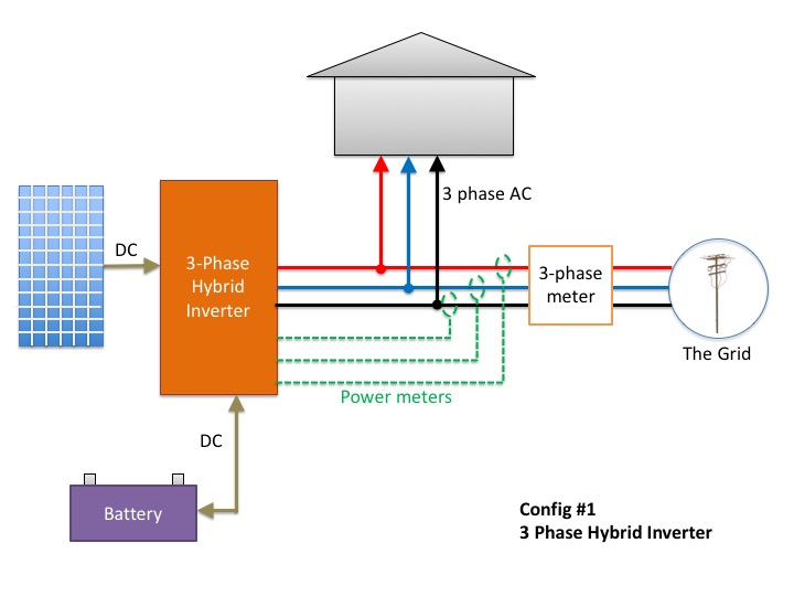 three-phase hybrid inverter
