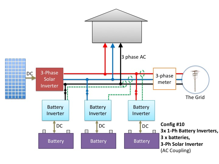 don't add batteries to a 3-phase home before reading this 277 480 volt 3 phase wiring diagrams #3