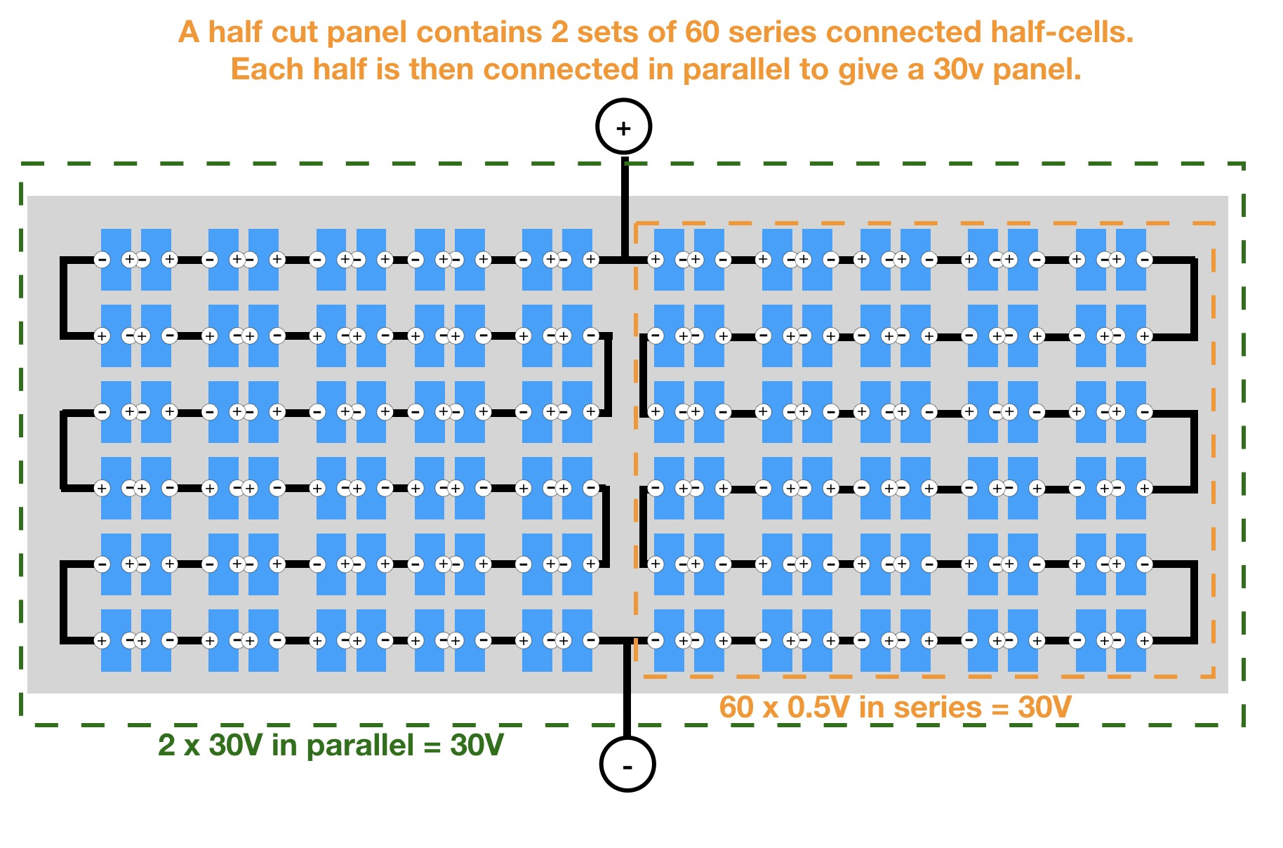 half cut solar cells wired in parallel