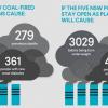 NSW Coal Power Kills