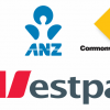 Australian banks and fossil fuel loans