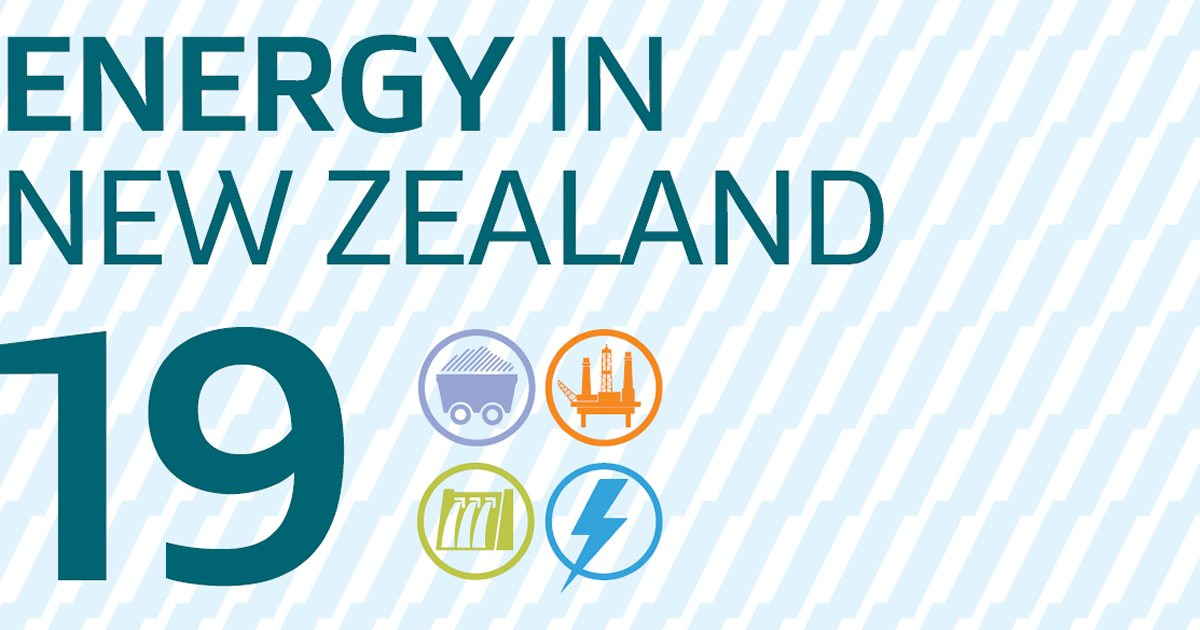 Renewable Energy In New Zealand