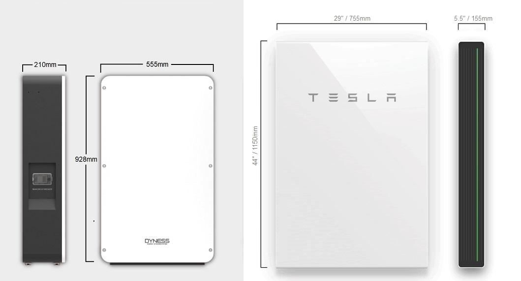 Dyness Powerbox vs. Tesla Powerwall