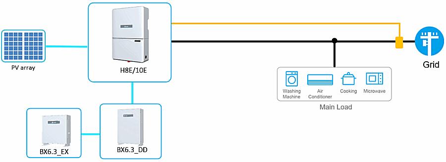 Delta hybrid H8E/H10E + battery