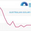 Australian solar prices - September report