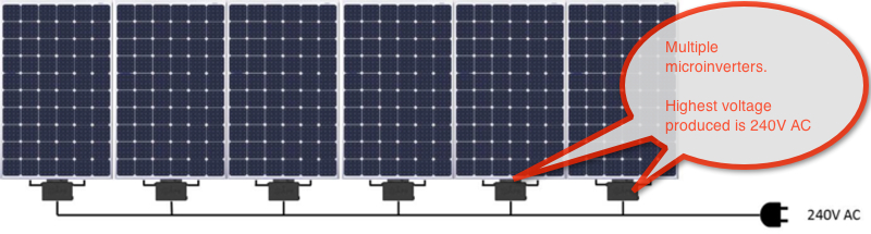 Micro Inverters Amp Ac Solar Panels Are They Worth It