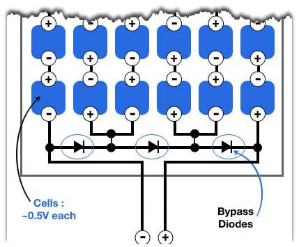 bypass diodes wiring
