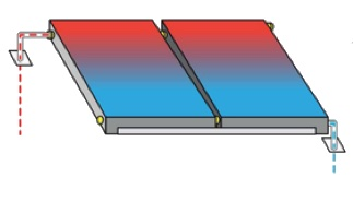 flat plate solar hot water system