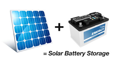 Image result for solar battery