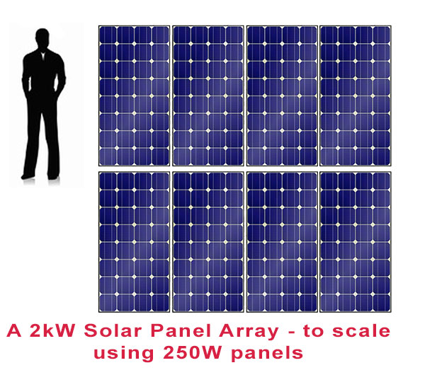 2kw Solar System Solar Power Quotes Amp Information