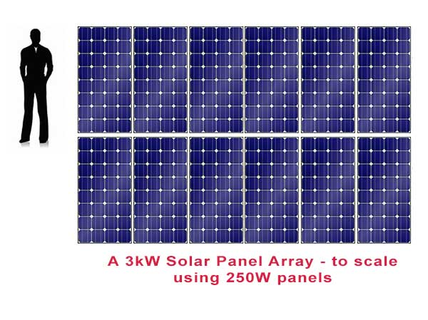 Scale drawing of a 3kW solar system
