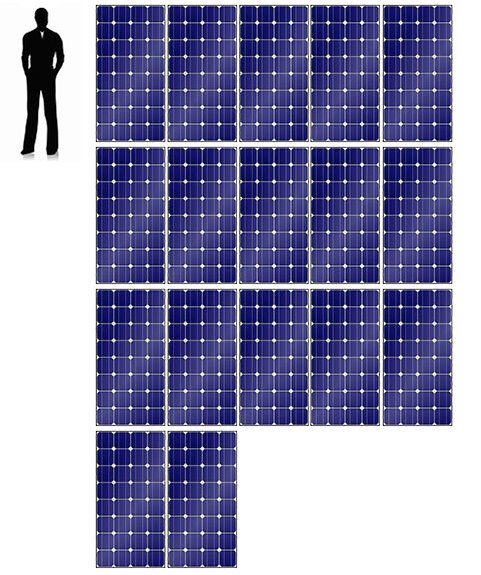 5kw Solar System Solar Power Quotes Information