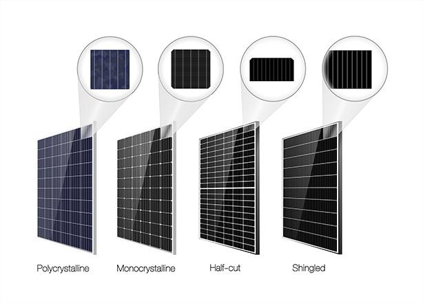 4 types of solar panels