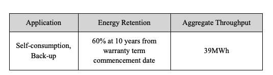 Battery throughput and warranty - LG Chem